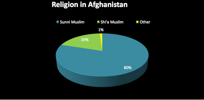 religion-in-Afghanistan