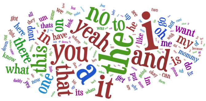 Как легко и быстро выучить иностранную лексику?